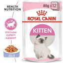 Royal Canin KITTEN Instinctive in Jelly 85 g - zselé alutasakban